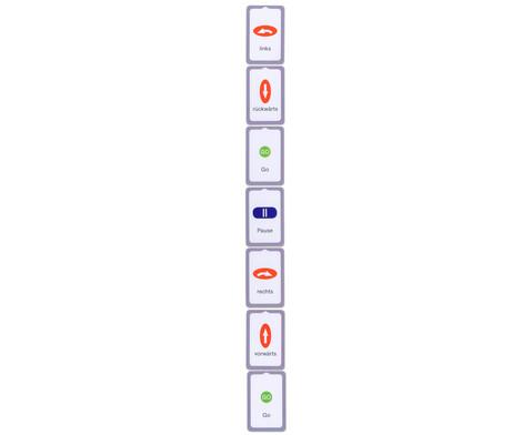 Kartenset Programmieren einfach lernen-3