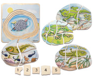 Lagen-Puzzle ,,Frosch