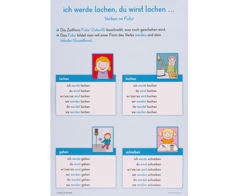 12 grosse Merk-Poster DaZ - erste Grammatik-3