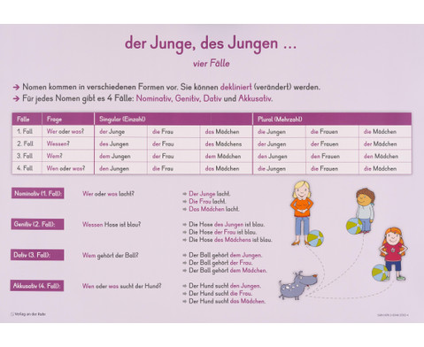 12 grosse Merk-Poster DaZ - erste Grammatik-4