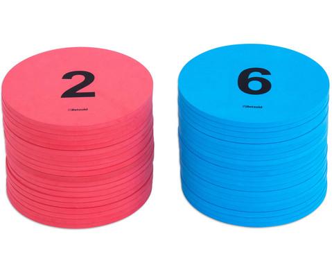Zahlenkreise fuer bewegten Unterricht-3