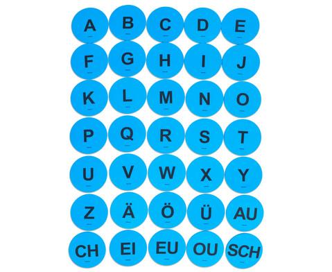 Buchstabenkreise fuer bewegten Unterricht