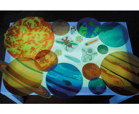 Riesen Planeten