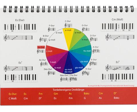 Aufsteller Piano-Basisakkorde-4