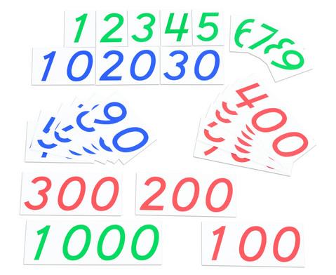 Grosse Zahlenkarten aus Karton 1 - 1000-4