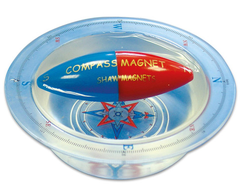 Schwimmkompass