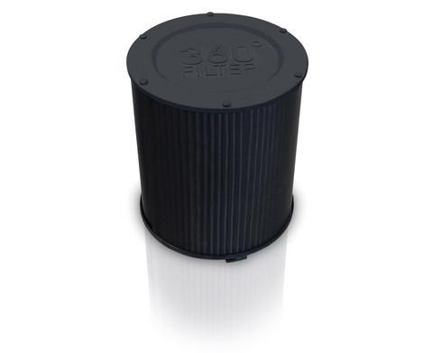 IDEAL 360-Filter AP30-40 PRO  AP60-80 PRO