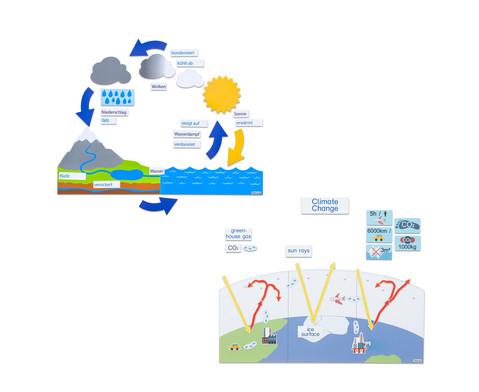 Betzold 50 Jahre Jubilaeumsset Wasserkreislauf und Klima